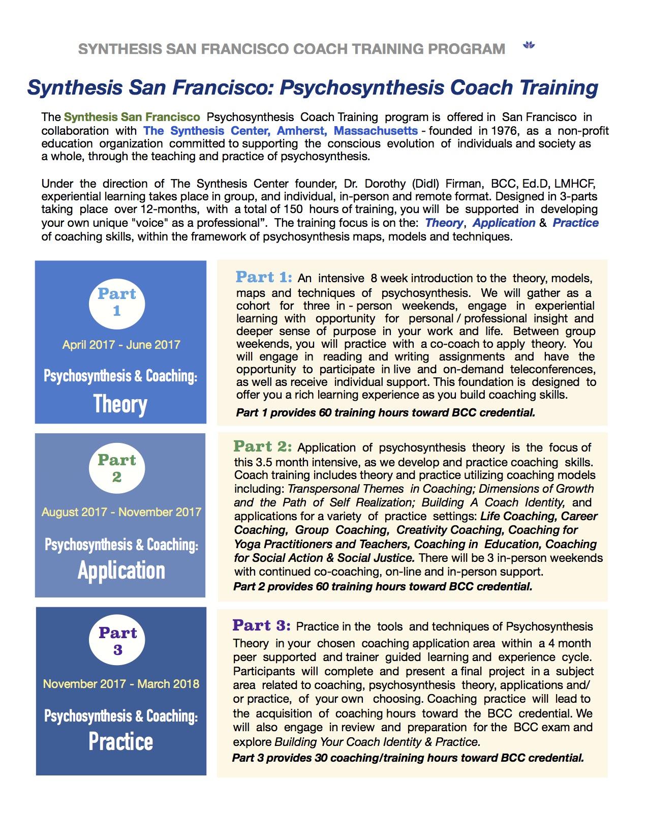 Psychosynthesis training usa